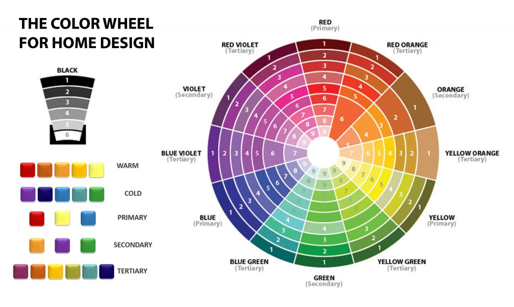 color theory on color palette interior paint colors in color wheel