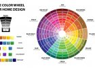 color theory on color palette interior paint colors in color wheel design for interior colo schemes