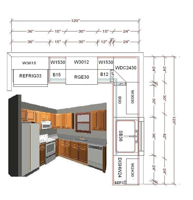 Ideas For Kitchen Remodeling Floor Plans for Wood Kitchen Cabinets