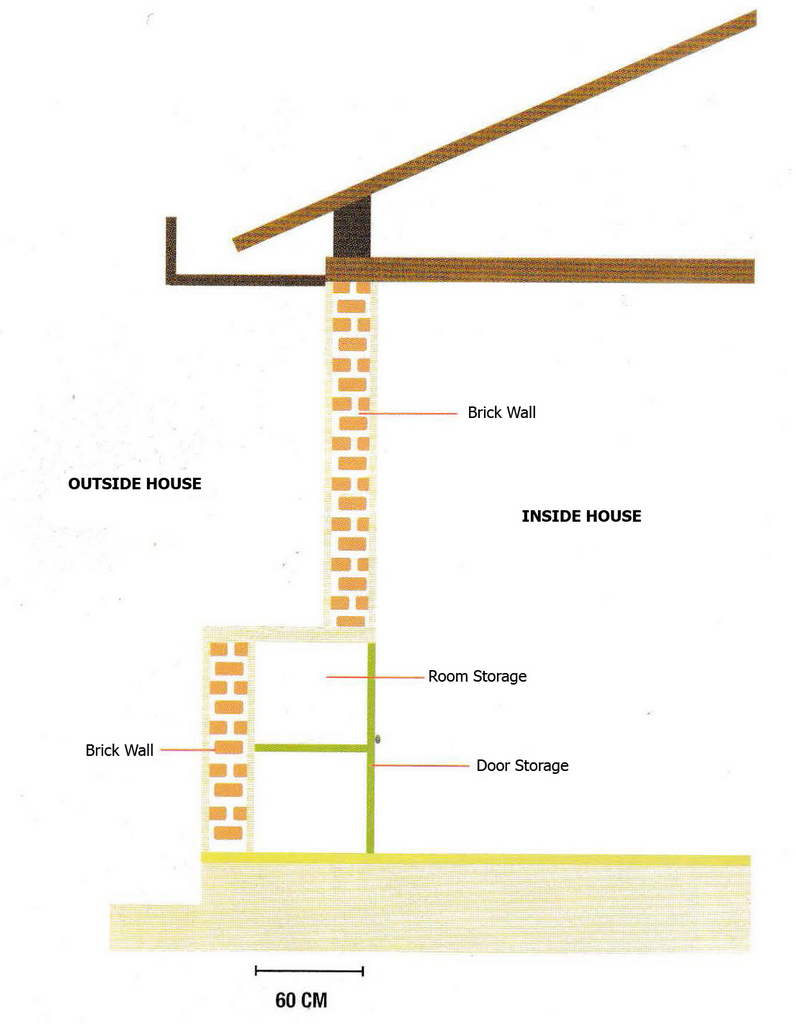 Building Structure And Design For Economical House Project That You Should Know | Roy Home Design