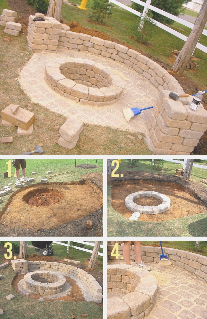 diy fire pit | Shapely Patio Fire Pit Ideas Lawn Garden Fire Pit Landscape Fresh ..